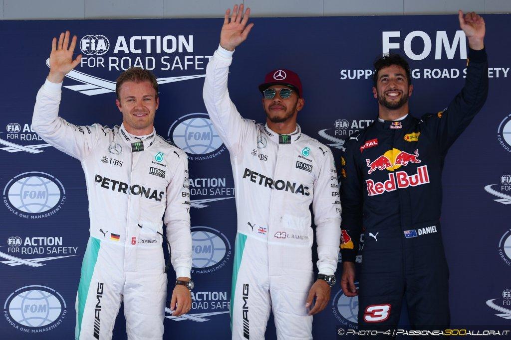 GP Spagna 2016 | Qualifiche
