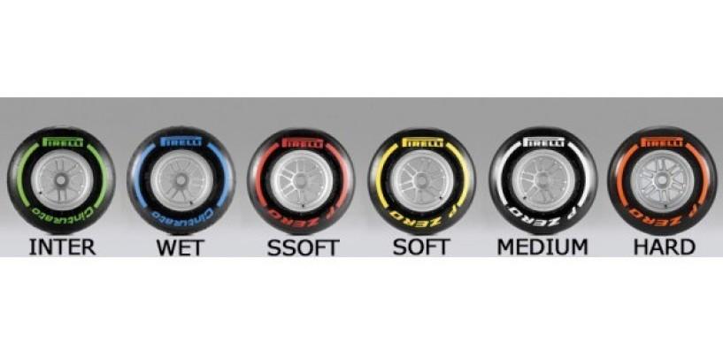 Ecco le nuove Pirelli 2013