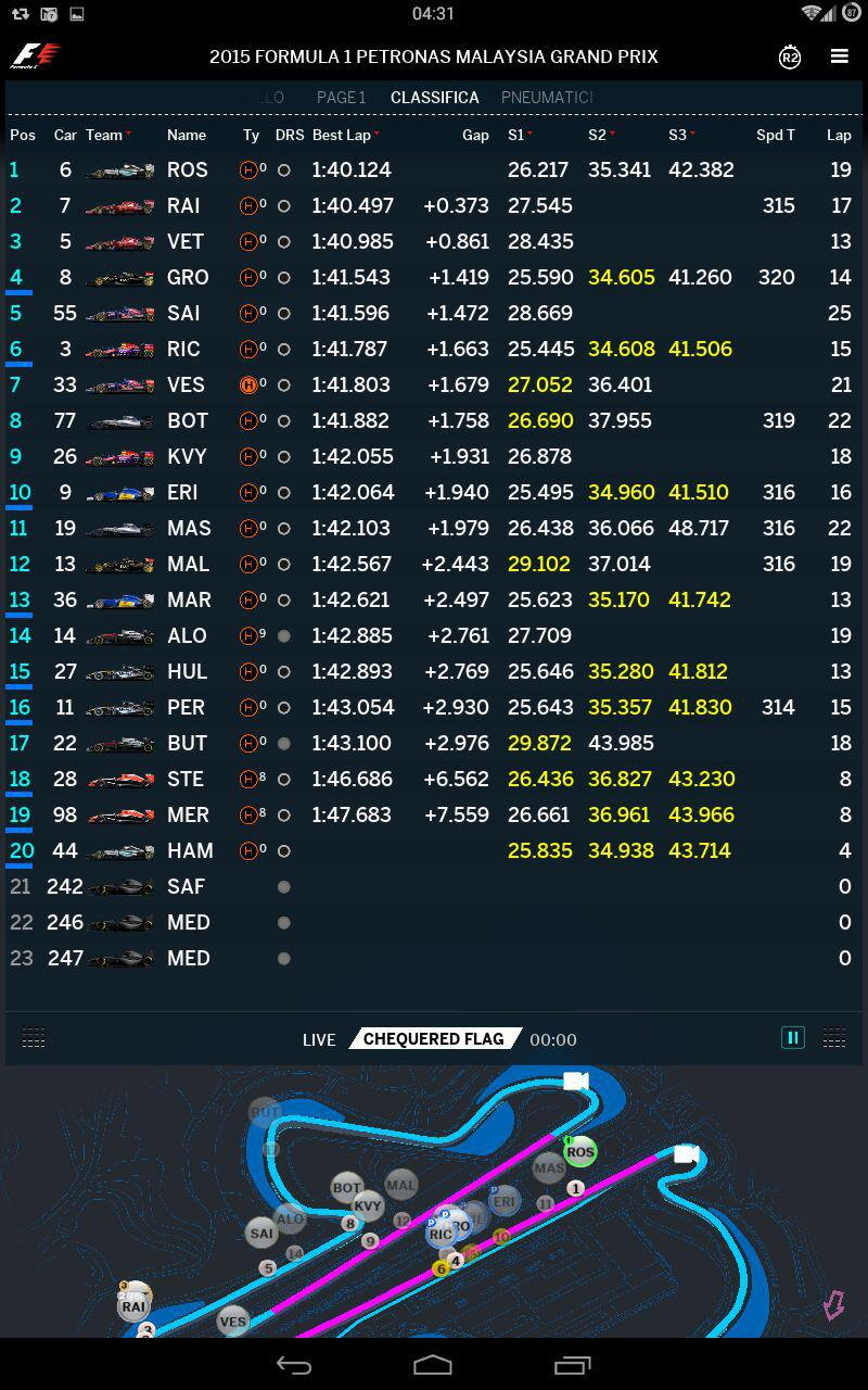 fp1malesia