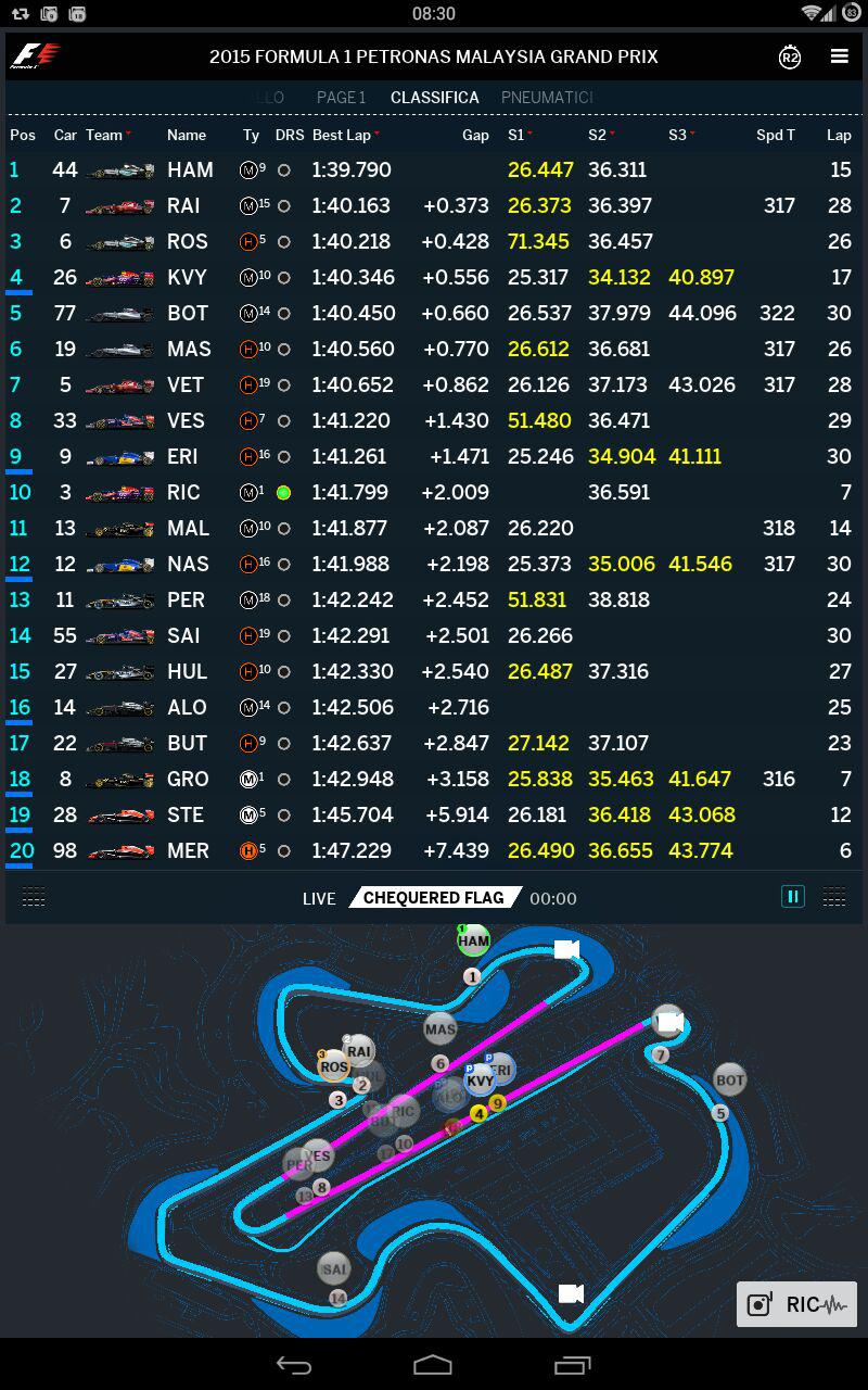 fp2malesia