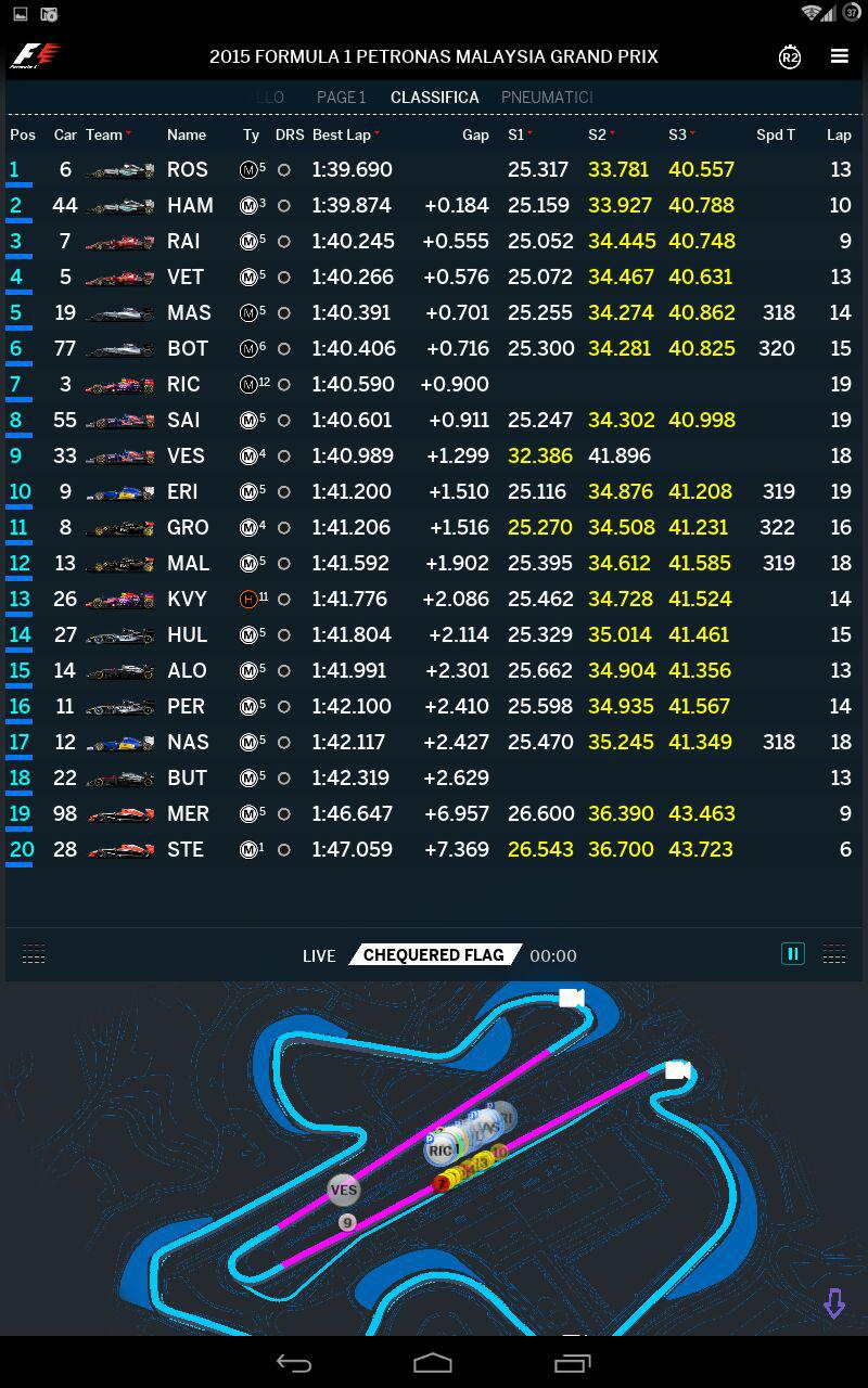 fp3malesia