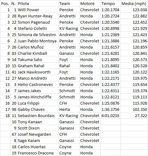 Indy02FP2