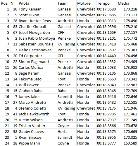 Indy13FP1