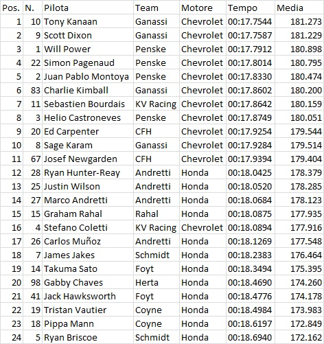 Indy13FP2