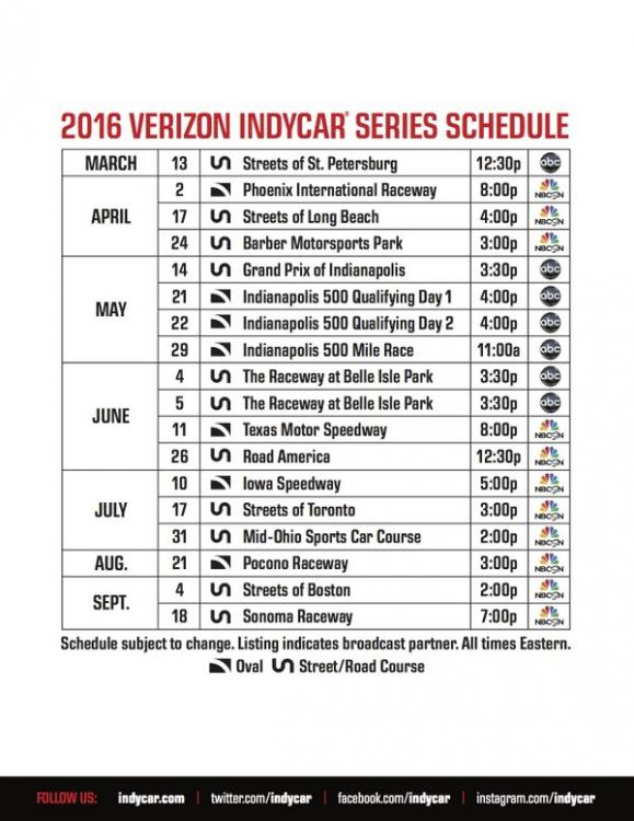 Calendario Indycar.Indycar Il Calendario 2016 Definitivo