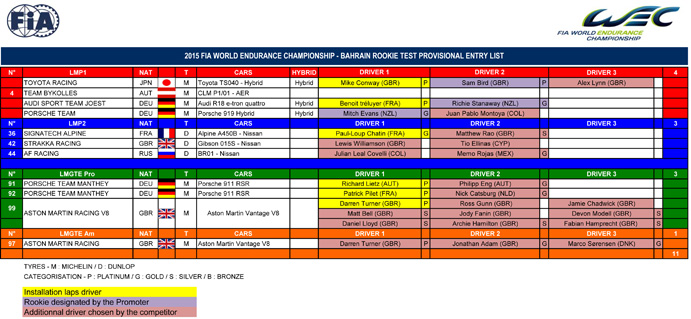 FIAWEC2015_Bahrain_Rookie_Test_provisional_entry_list_121115.xls