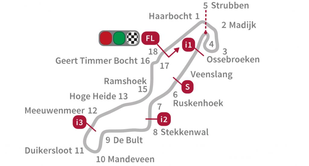 Motomondiale | GP Olanda 2017 - Anteprima 1