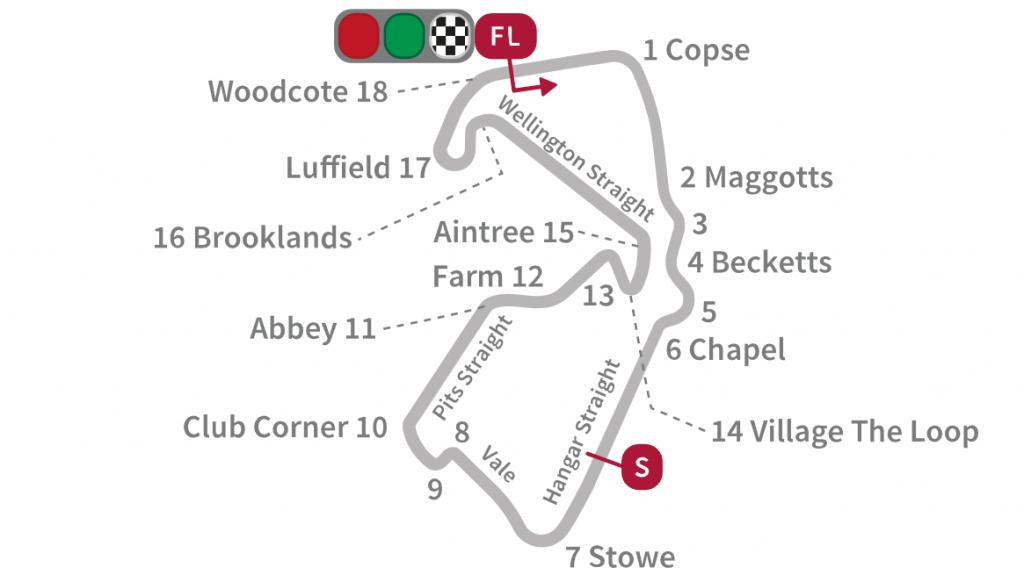 Motomondiale | GP Gran Bretagna 2017 - Anteprima 1