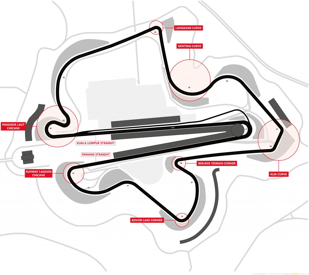 WTCR | GP Malesia 2019 - Anteprima 2