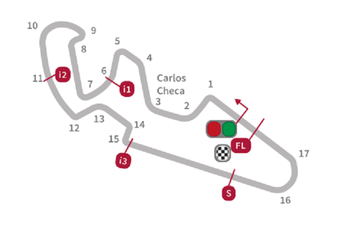 Motomondiale   GP Aragona 2017 - Anteprima 1