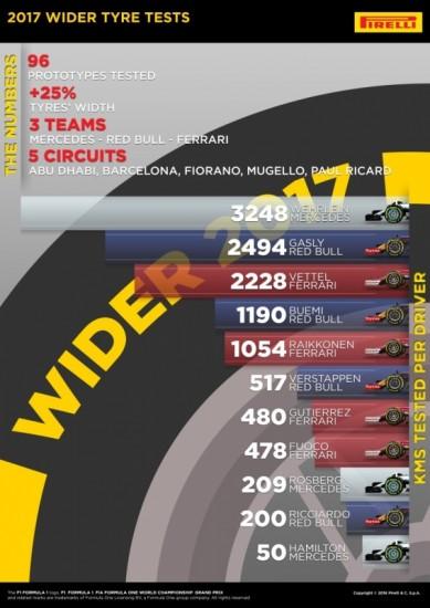 pirelli-test-2017