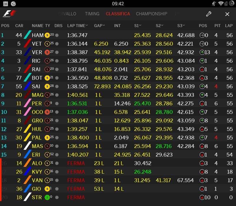 F1   GP Cina: Hamilton vince a Shanghai su Vettel e Verstappen 1