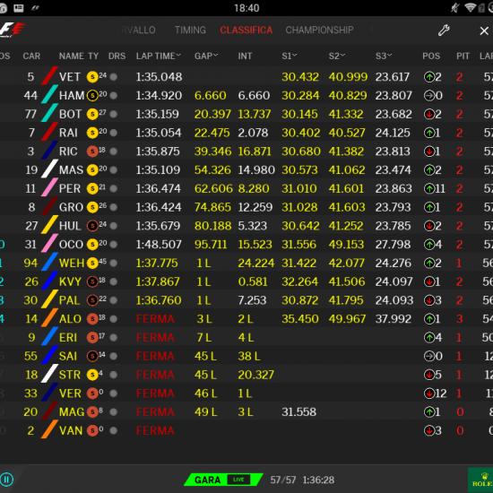 F1 | GP Bahrain: Vettel trionfa con la Ferrari a Sakhir! 2