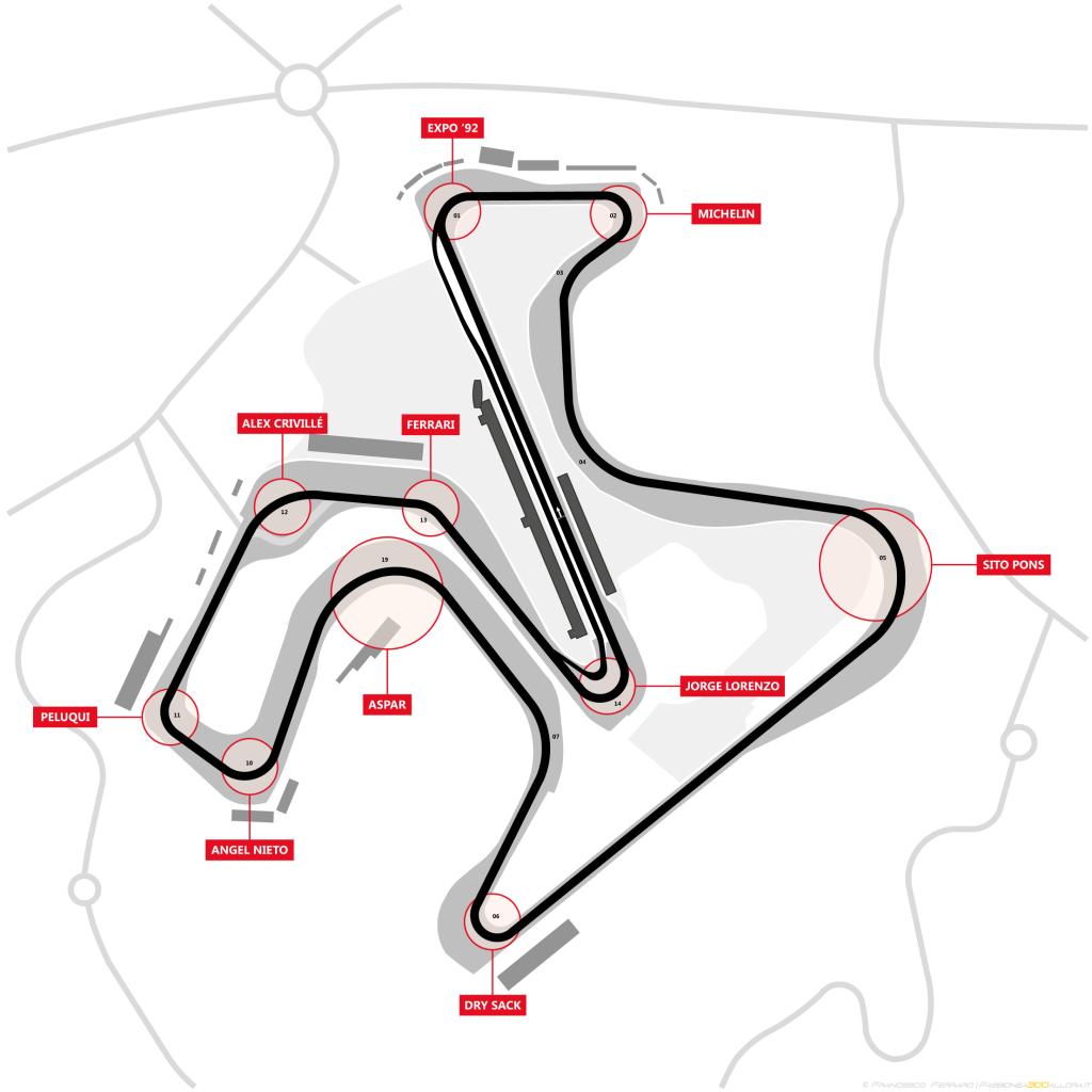 F2 | GP Jerez 2017 - Anteprima 1