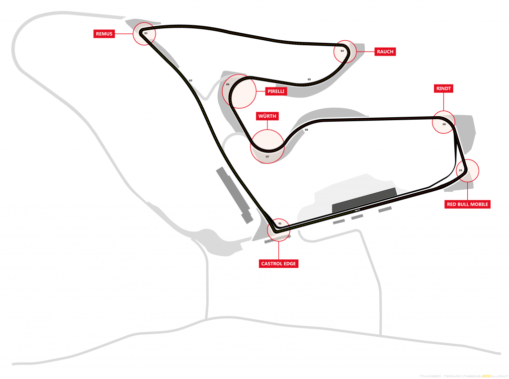 F2 | GP Austria 2017 - Anteprima 1