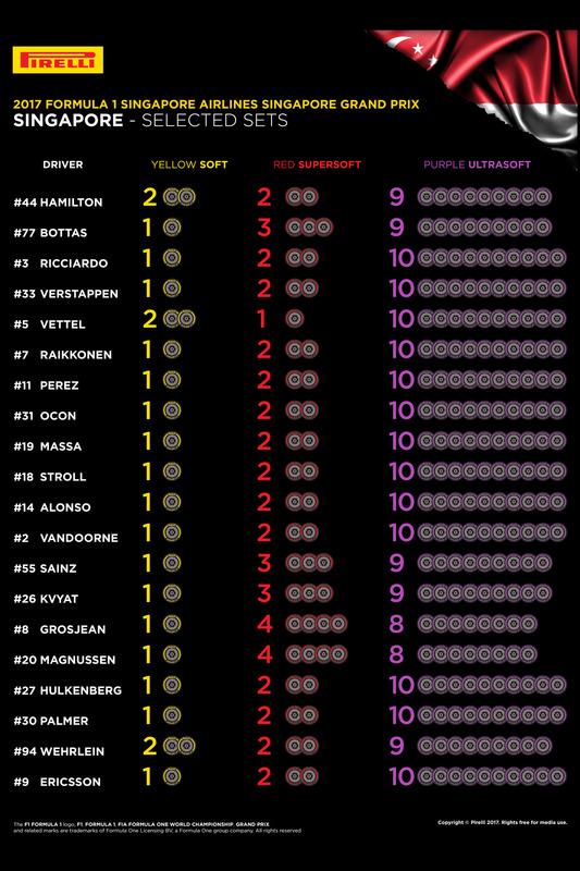 F1 | Gran Premio di Singapore 2017 | ANTEPRIMA 2