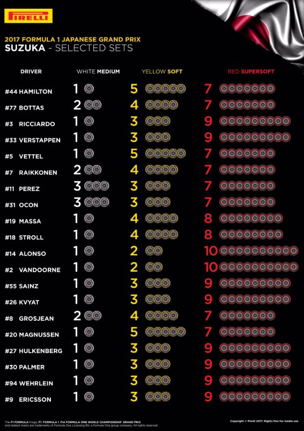 F1 | Gran Premio del Giappone 2017 | ANTEPRIMA 2