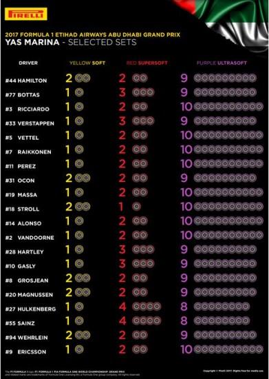 F1 | Gran Premio di Abu Dhabi 2017 | ANTEPRIMA 2