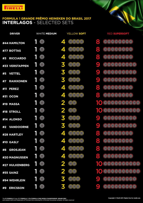 F1 | Gran Premio del Brasile 2017 | ANTEPRIMA 2