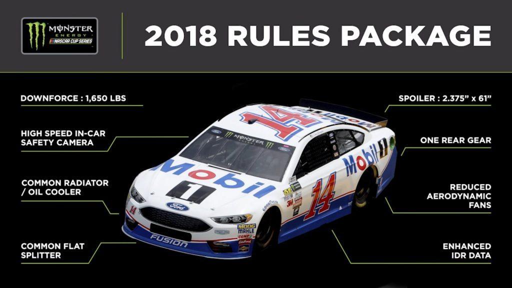 NASCAR   Monster Energy Nascar Cup Series 2018 - Anteprima 1