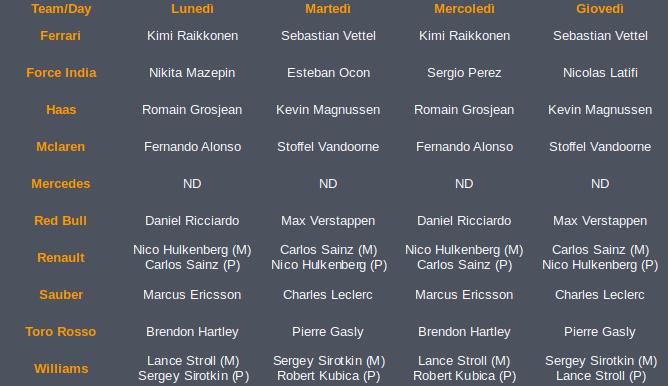 F1 | Test Barcellona-1: le line-up ufficiali 1