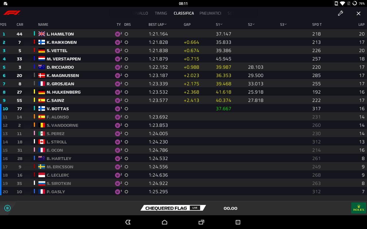 F1   GP Australia: Hamilton pole stratosferica, Raikkonen 2° davanti a Vettel 1