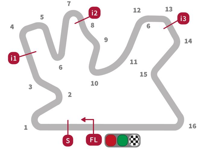 Motomondiale | GP Qatar 2018 - Anteprima 1