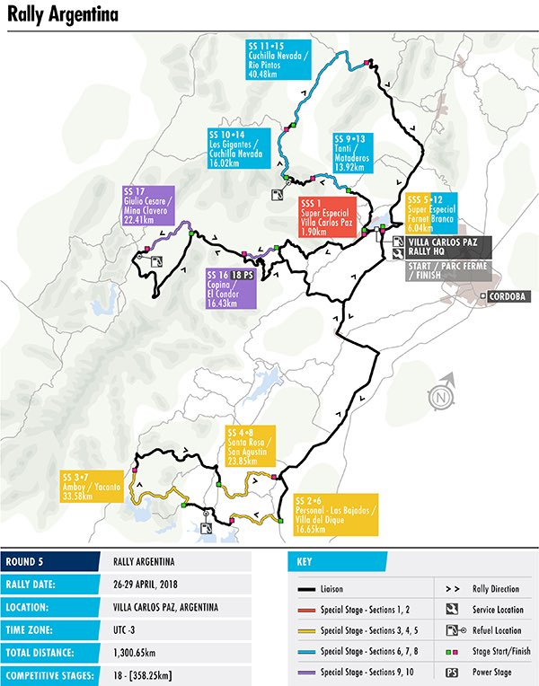 WRC | Rally d'Argentina 2018 - Anteprima 1