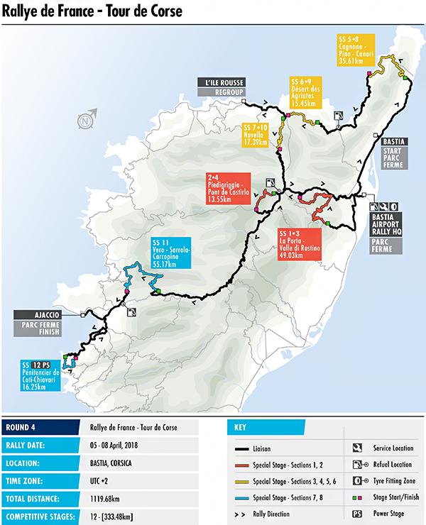 WRC   Rally di Corsica 2018 - Anteprima 1