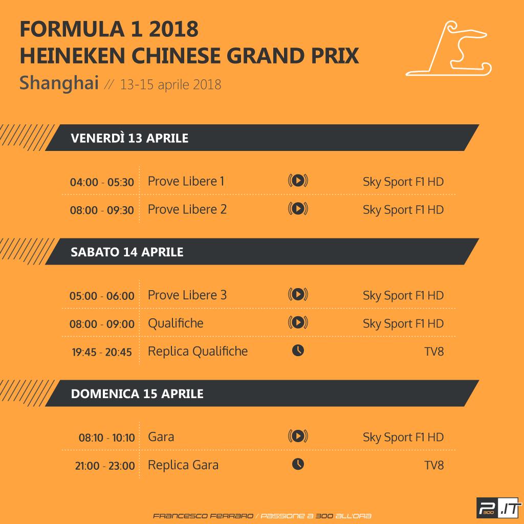 F1 | Gran Premio della Cina 2018: anteprima, record, statistiche ed orari di Shanghai 3