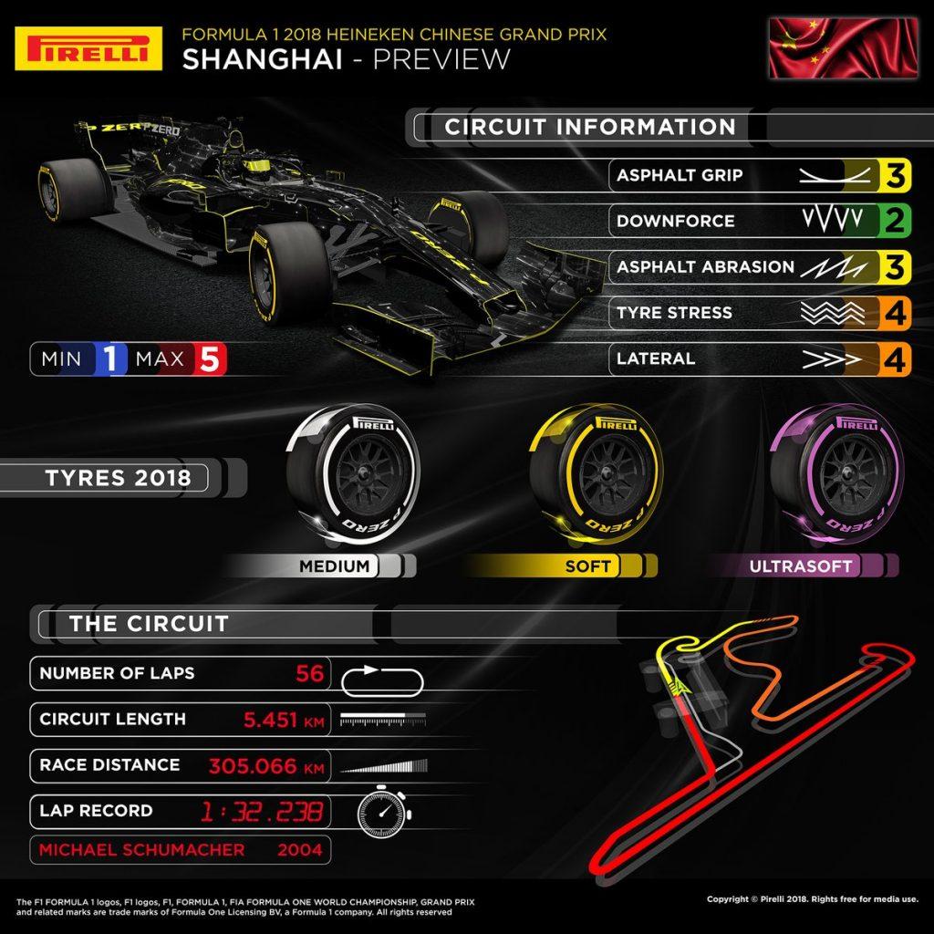 F1 | Gran Premio della Cina 2018: anteprima, record, statistiche ed orari di Shanghai 1