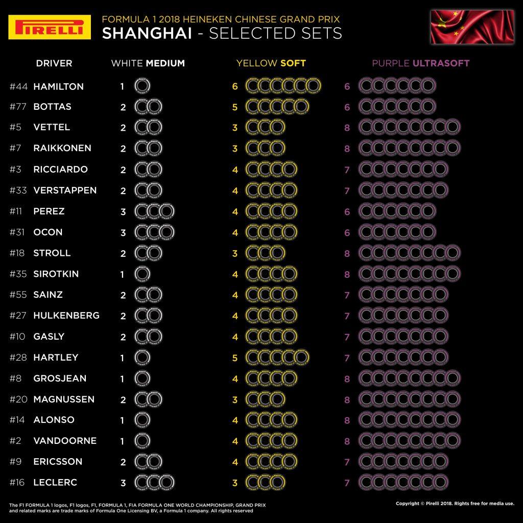 F1 | Gran Premio della Cina 2018: anteprima, record, statistiche ed orari di Shanghai 2