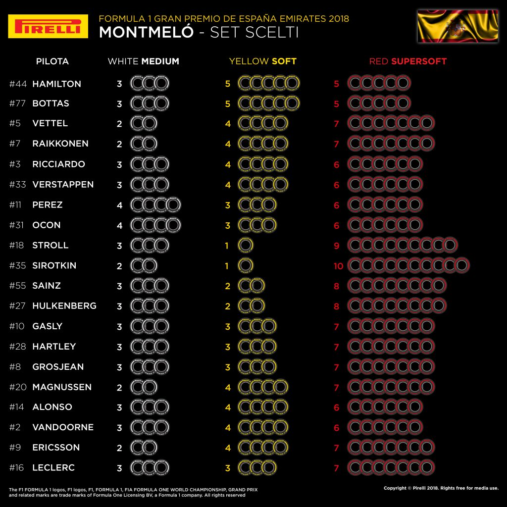 05-es-selected-sets-per-driver-it_6.jpg