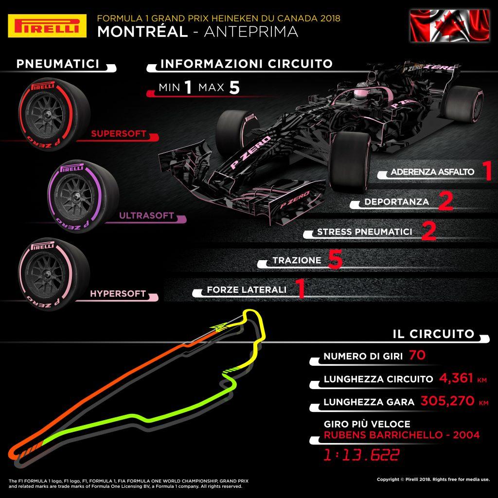 F1   Gran Premio del Canada 2018: anteprima, record, statistiche ed orari di Montréal 1