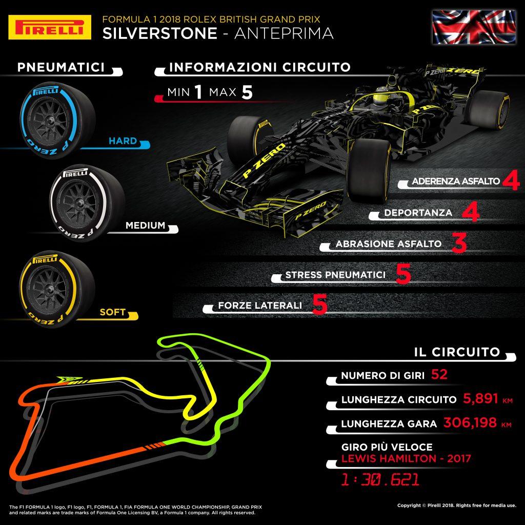 F1   Gran Premio di Gran Bretagna 2018: anteprima, record, statistiche ed orari di Silverstone 1