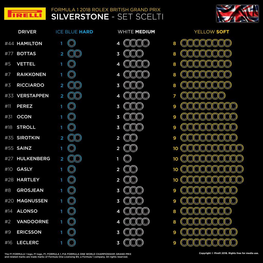 F1   Gran Premio di Gran Bretagna 2018: anteprima, record, statistiche ed orari di Silverstone 2