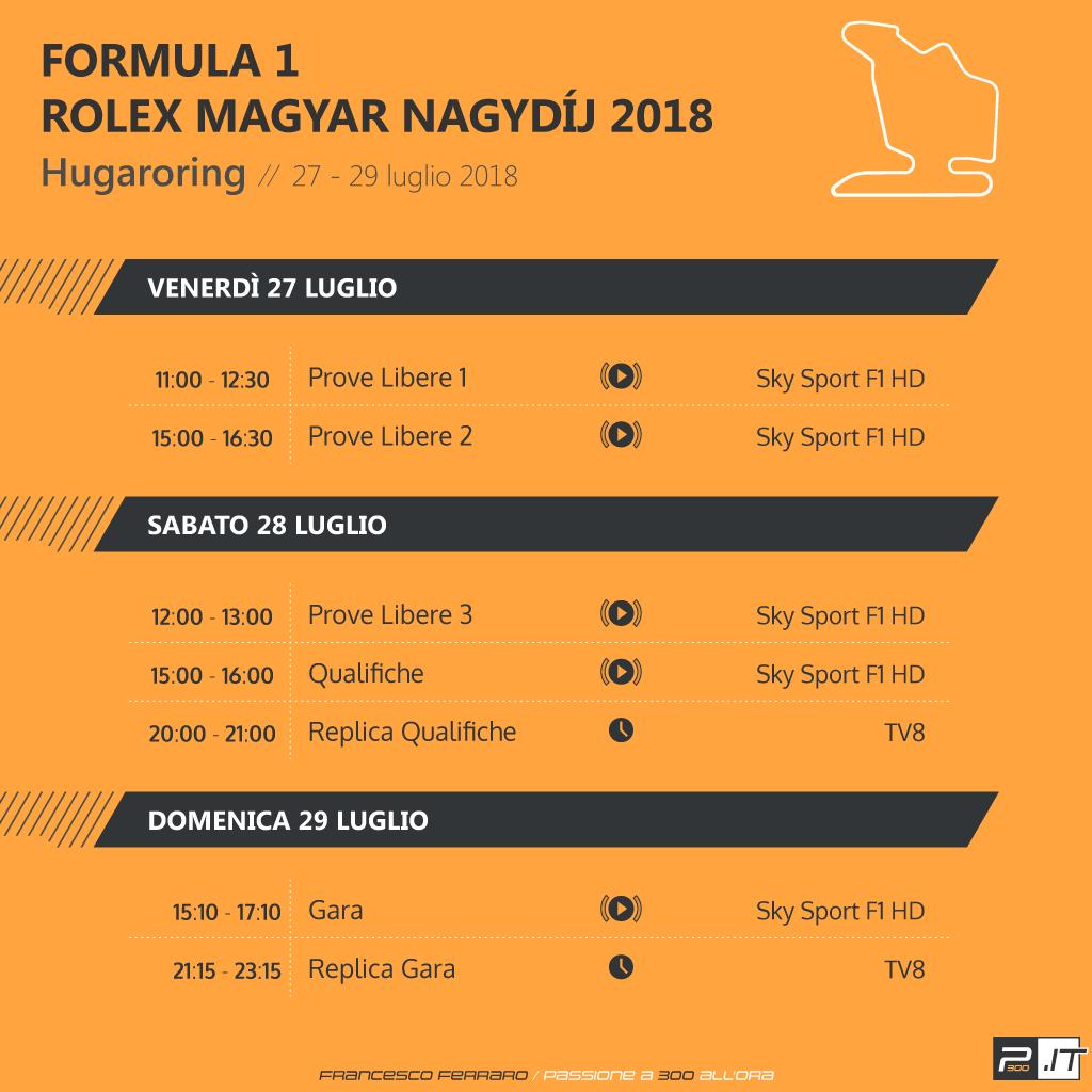 F1 | Gran Premio d'Ungheria 2018: anteprima, statistiche, record ed orari di Budapest 3