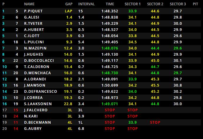 GP3 | GP Gran Bretagna, Pedro Piquet vince Gara 2 nella tripletta Trident 1