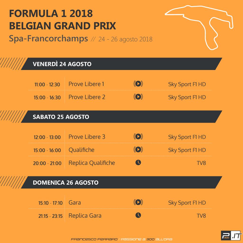 F1 | Gran Premio del Belgio 2018: anteprima, statistiche, record ed orari di Spa-Francorchamps 4