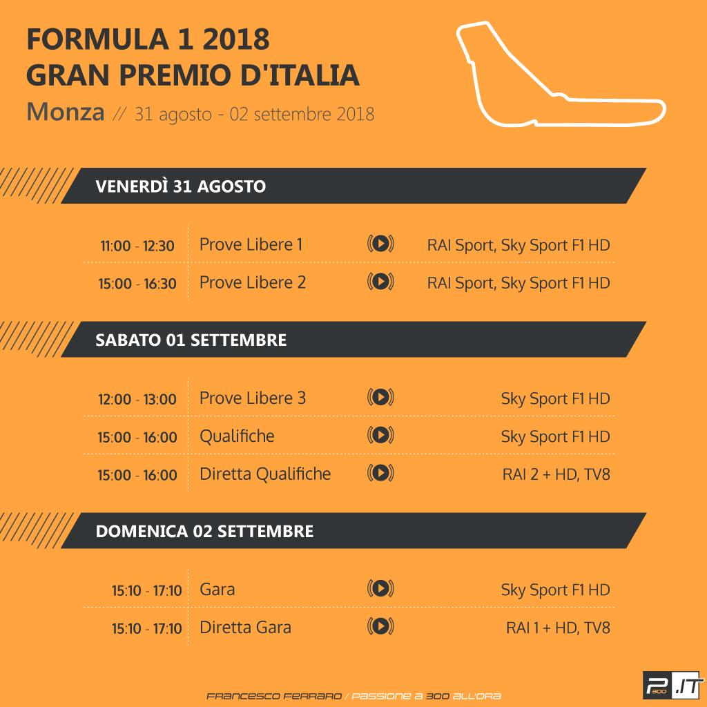 F1   Gran Premio d'Italia 2018: anteprima, statistiche, record ed orari di Monza 3