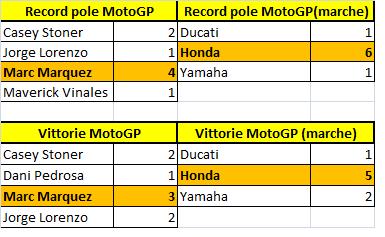 Motomondiale | GP Aragón 2018 - Anteprima 6