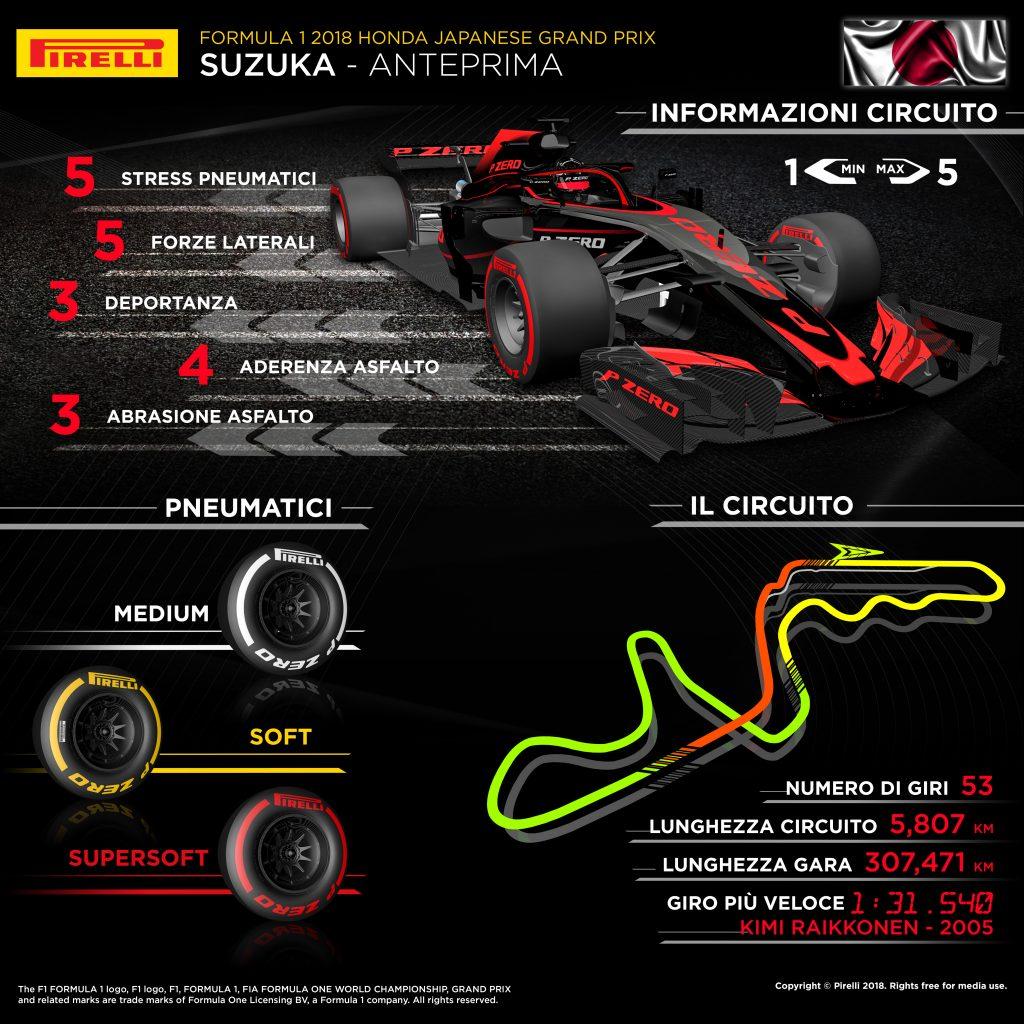 F1 | Gran Premio del Giappone 2018: anteprima, statistiche, record ed orari di Suzuka 1