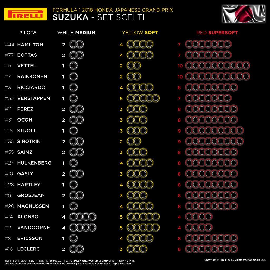 F1 | Gran Premio del Giappone 2018: anteprima, statistiche, record ed orari di Suzuka 2