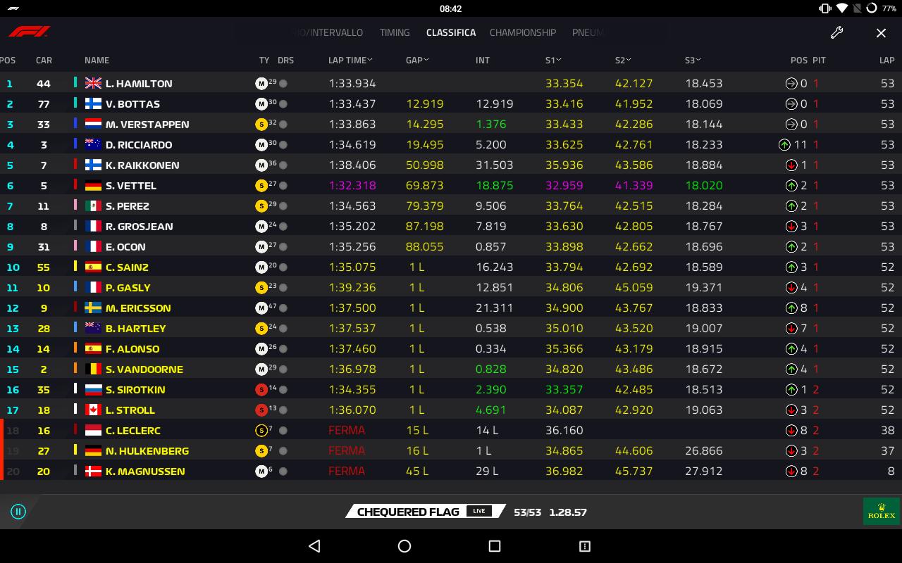 F1 | GP Giappone: Hamilton sbanca anche Suzuka, 5° titolo ad un passo. Ennesimo harakiri Vettel 1
