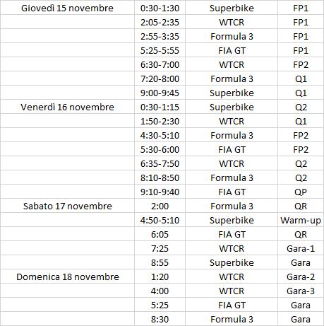 Gran Premio di Macao 2018 - Anteprima 5