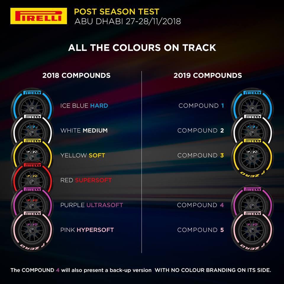 F1   Test Abu Dhabi: la line-up dei piloti per il primo giorno 1
