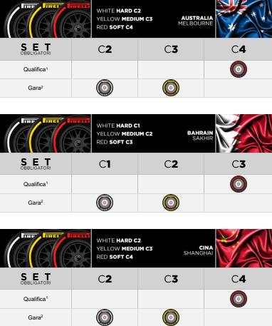 F1 | La Pirelli annuncia le mescole per le prime quattro gare del 2019 1