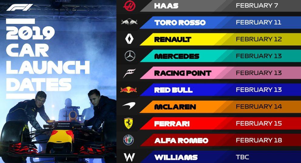 F1   Il calendario delle presentazioni delle monoposto 2019