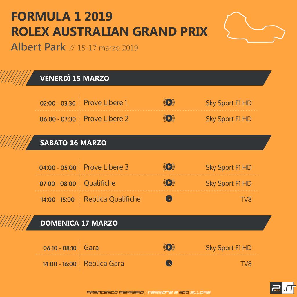 F1 | Gran Premio d'Australia 2019: anteprima, record, statistiche ed orari di Melbourne 2