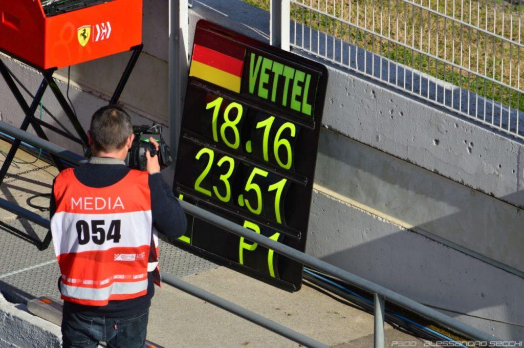 F1   Online il report completo dei Test 2019